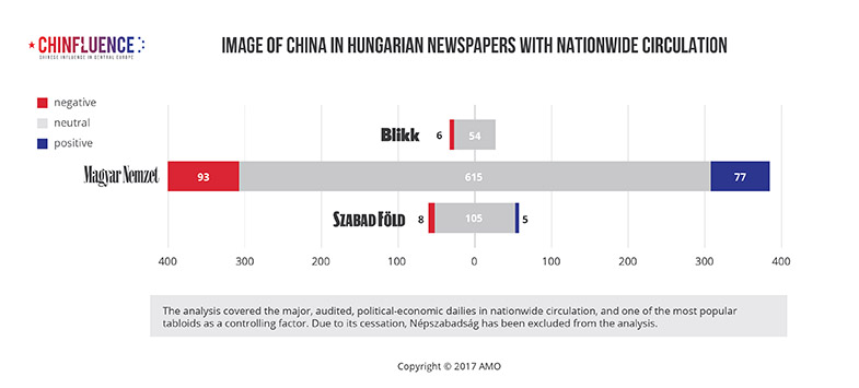 03_Image-of-China-in-Hungarian-newspapers-with-nationwide-circulation_785px_02.jpg