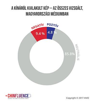 04_A-Kinarol-kialakult-kep-–-az-osszes-vizsgalt-magyarorszagi-mediumban_393px.jpg