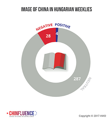 04_Image-of-China-in-Hungarian-weeklies_393px.jpg
