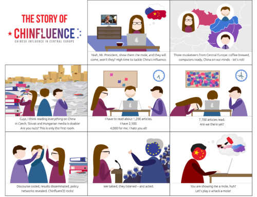 Story of ChinfluenCE