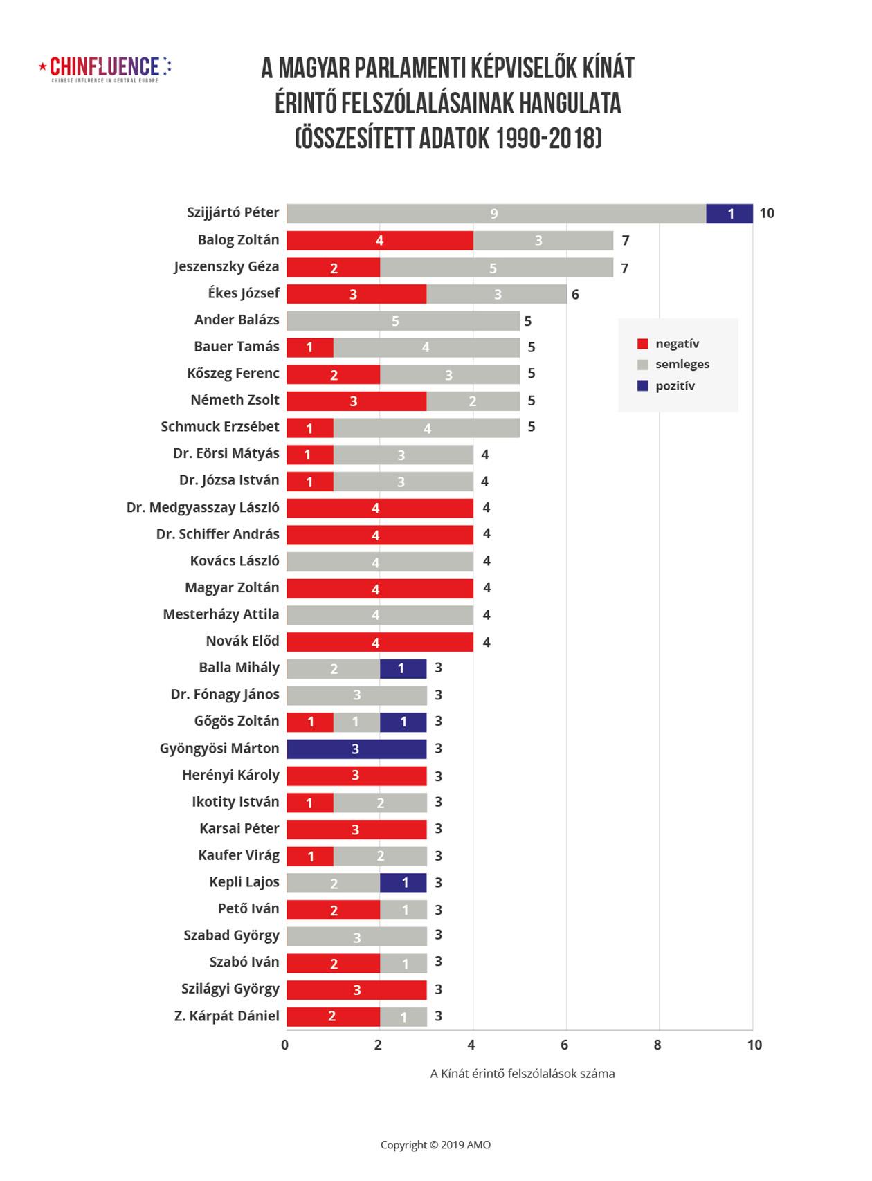 A-magyar-parlamenti-kepviselok-Kinat-erinto-felszolalasainak-hangulata